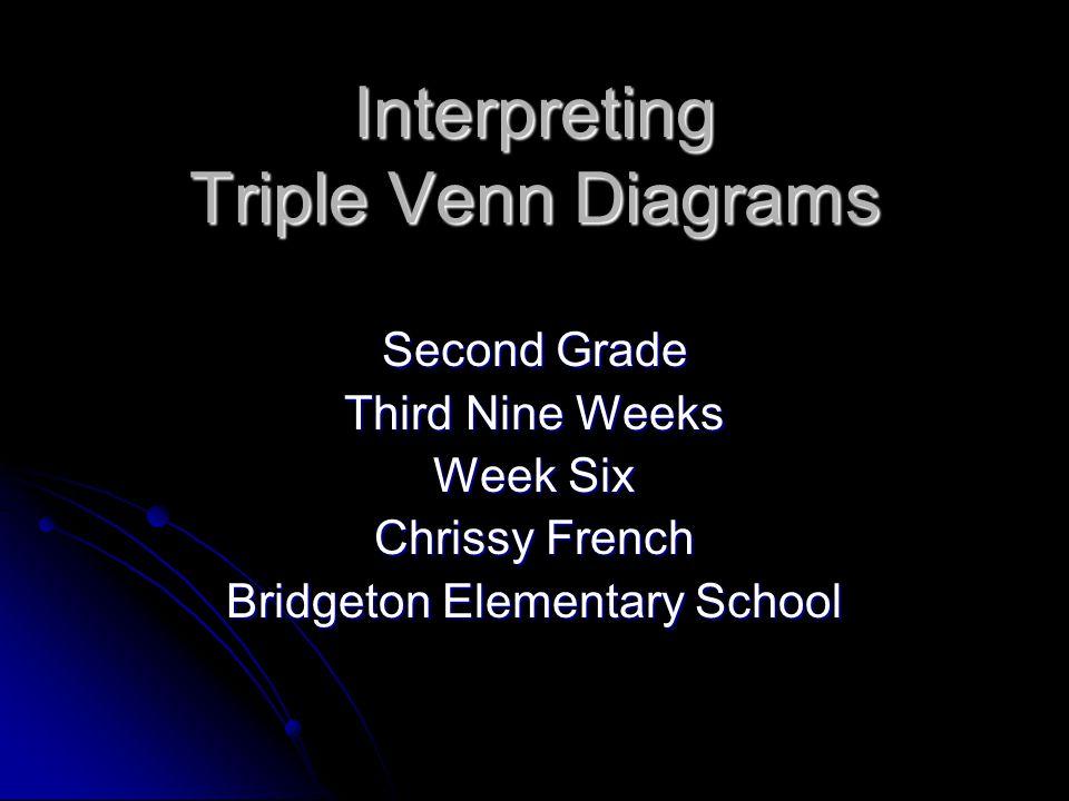 Interpreting Triple Venn Diagrams Second Grade Third Nine Weeks Week Six Chrissy French Bridgeton Elementary School