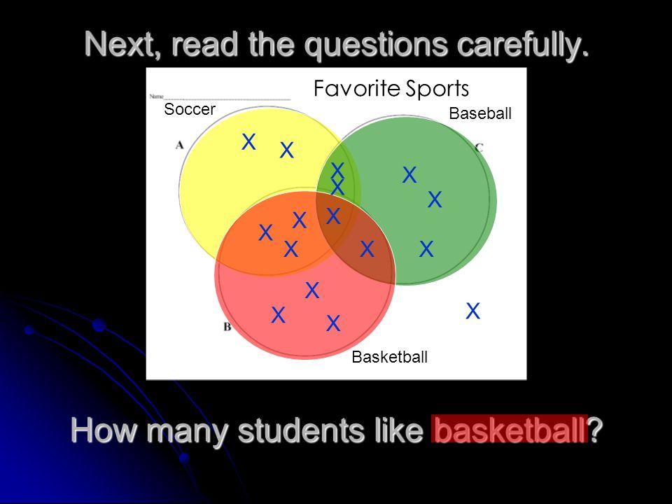 Next, read the questions carefully. Favorite Sports Soccer Baseball Basketball X X X X X X X X X X X X X X X X How many students like basketball?