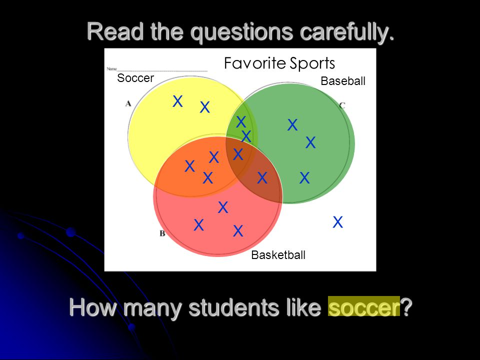 Read the questions carefully. Favorite Sports Soccer Baseball Basketball X X X X X X X X X X X X X X X X How many students like soccer?