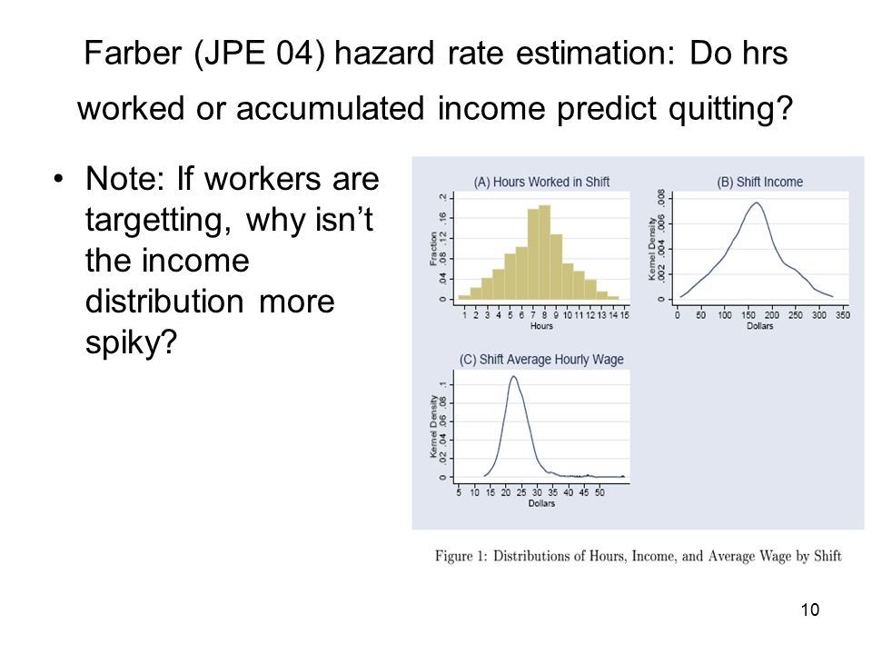 10 Farber (JPE 04) hazard rate estimation: Do hrs worked or accumulated income predict quitting.