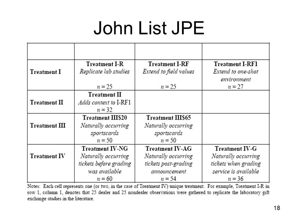 18 John List JPE