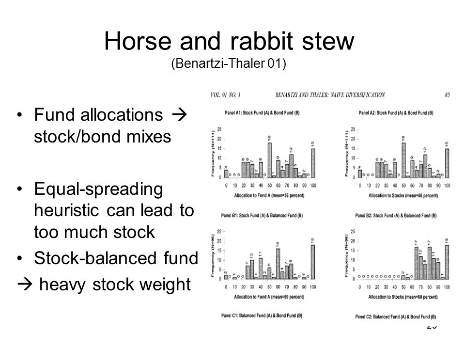 29 Horse and rabbit stew (Benartzi-Thaler 01) Fund allocations  stock/bond mixes Equal-spreading heuristic can lead to too much stock Stock-balanced fund  heavy stock weight