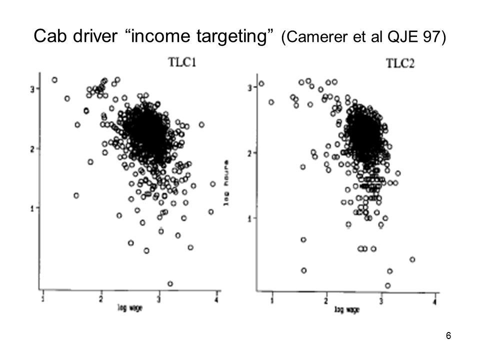 6 Cab driver income targeting (Camerer et al QJE 97)