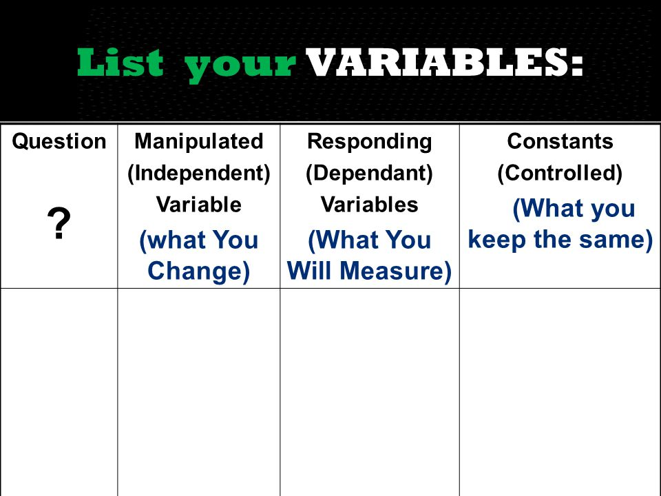 List your VARIABLES: Question ? Manipulated (Independent) Variable (what You Change) Responding (Dependant) Variables (What You Will Measure) Constant
