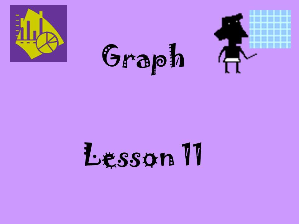 Graph Lesson 11