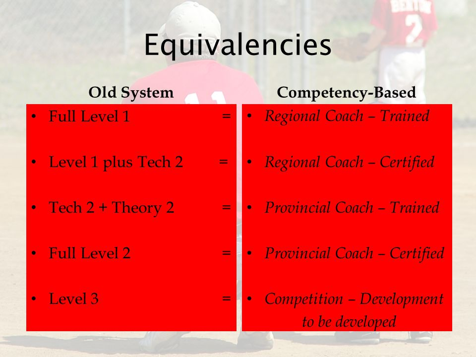 Equivalencies Old System Full Level 1 = Level 1 plus Tech 2 = Tech 2 + Theory 2 = Full Level 2 = Level 3 = Competency-Based Regional Coach – Trained Regional Coach – Certified Provincial Coach – Trained Provincial Coach – Certified Competition – Development to be developed