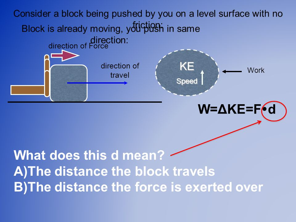 Block is already moving, you push in same direction: direction of travel direction of Force KESpeed Work Consider a block being pushed by you on a level surface with no friction: W=ΔKE=F  d What does this d mean.