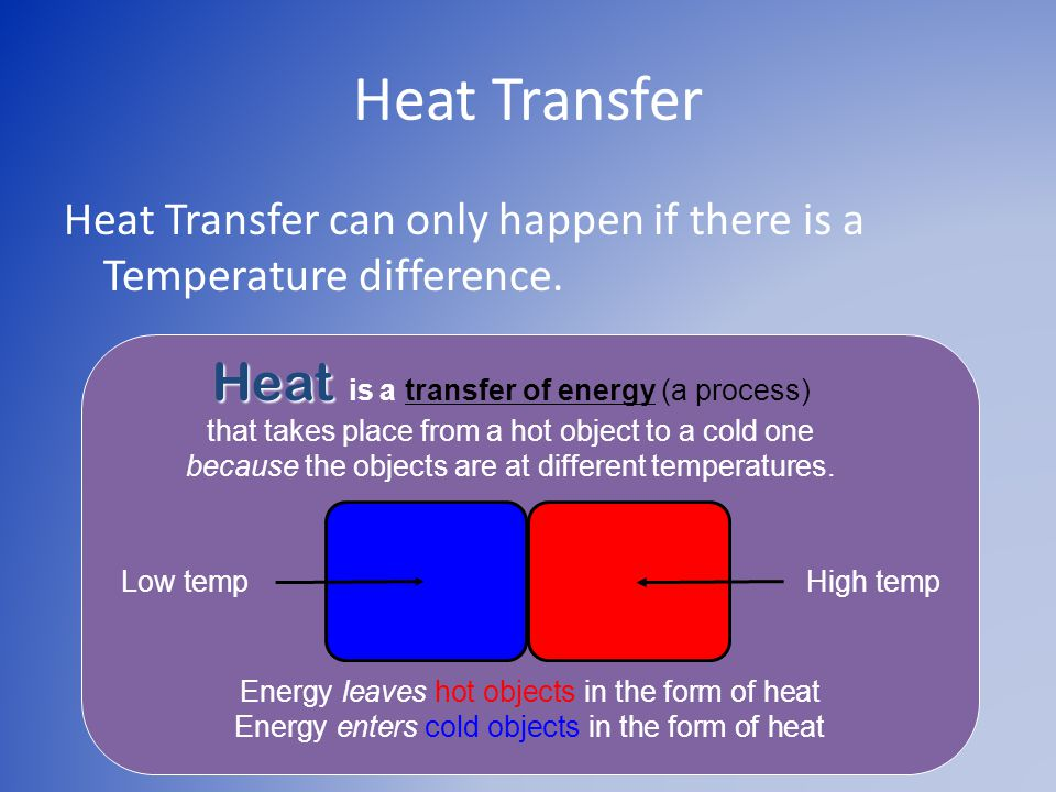 Heat Transfer Heat Transfer can only happen if there is a Temperature difference.