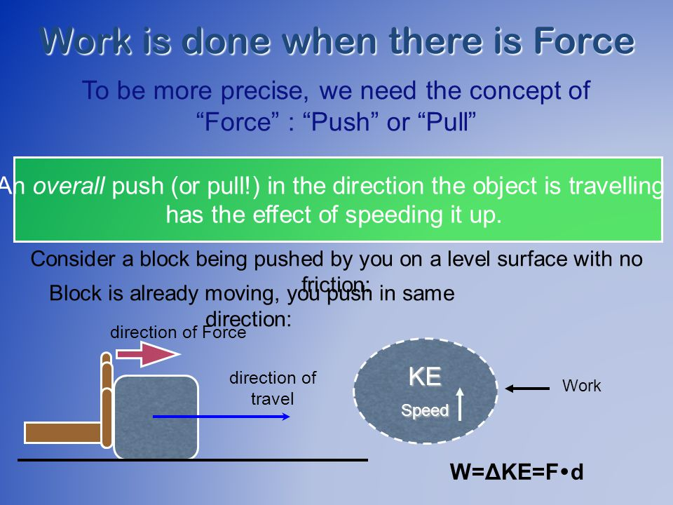 Work is done when there is Force To be more precise, we need the concept of Force : Push or Pull An overall push (or pull!) in the direction the object is travelling has the effect of speeding it up.