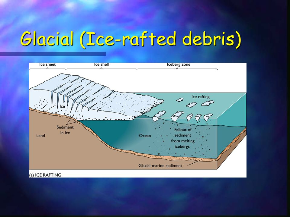 River sediment loads (10 6 tons/yr)