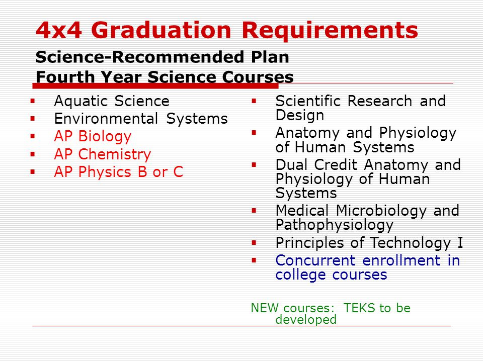 4x4 Graduation Requirements Science-Recommended Plan Fourth Year Science Courses  Aquatic Science  Environmental Systems  AP Biology  AP Chemistry  AP Physics B or C  Scientific Research and Design  Anatomy and Physiology of Human Systems  Dual Credit Anatomy and Physiology of Human Systems  Medical Microbiology and Pathophysiology  Principles of Technology I  Concurrent enrollment in college courses NEW courses: TEKS to be developed