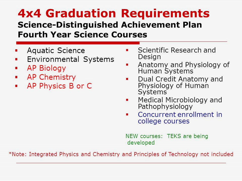 4x4 Graduation Requirements Science-Distinguished Achievement Plan Fourth Year Science Courses  Aquatic Science  Environmental Systems  AP Biology  AP Chemistry  AP Physics B or C  Scientific Research and Design  Anatomy and Physiology of Human Systems  Dual Credit Anatomy and Physiology of Human Systems  Medical Microbiology and Pathophysiology  Concurrent enrollment in college courses NEW courses: TEKS are being developed *Note: Integrated Physics and Chemistry and Principles of Technology not included