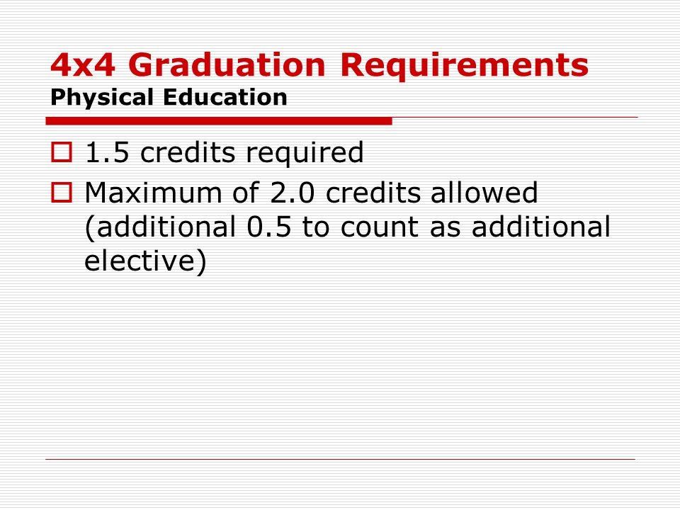 4x4 Graduation Requirements Physical Education  1.5 credits required  Maximum of 2.0 credits allowed (additional 0.5 to count as additional elective)