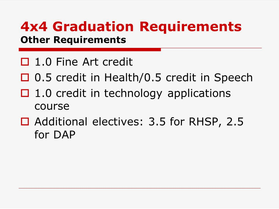 4x4 Graduation Requirements Other Requirements  1.0 Fine Art credit  0.5 credit in Health/0.5 credit in Speech  1.0 credit in technology applications course  Additional electives: 3.5 for RHSP, 2.5 for DAP