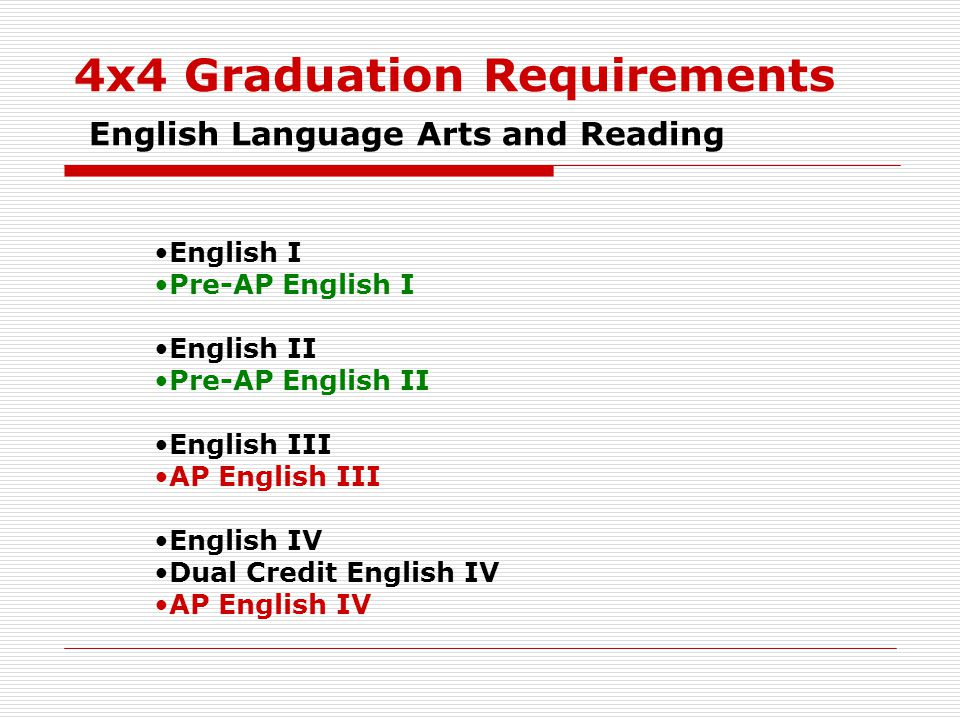 4x4 Graduation Requirements English Language Arts and Reading English I Pre-AP English I English II Pre-AP English II English III AP English III English IV Dual Credit English IV AP English IV