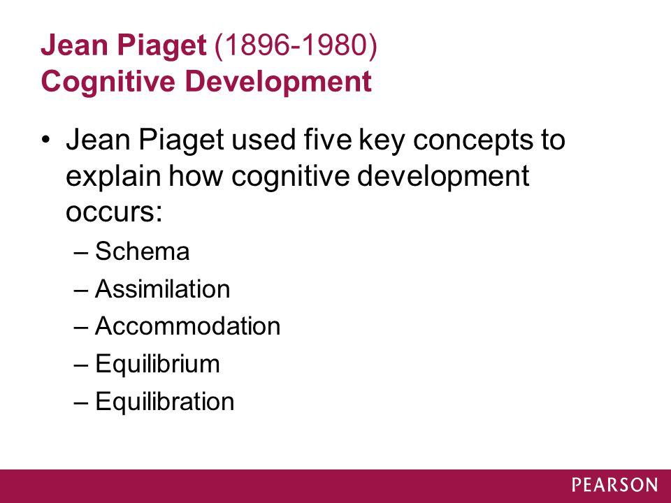 Jean Piaget (1896-1980) Cognitive Development Jean Piaget used five key concepts to explain how cognitive development occurs: –Schema –Assimilation –A