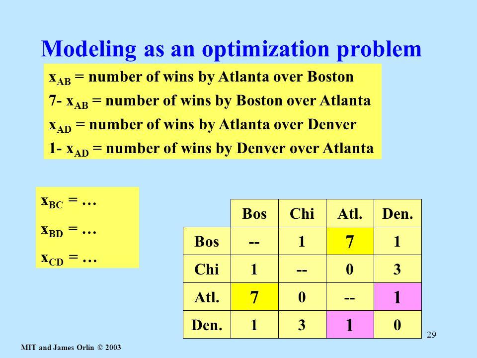 MIT and James Orlin © 2003 29 Modeling as an optimization problem BosChiAtl.Den. Bos Chi Atl. Den. --171 1 03 70 1 1310 x AB = number of wins by Atlan