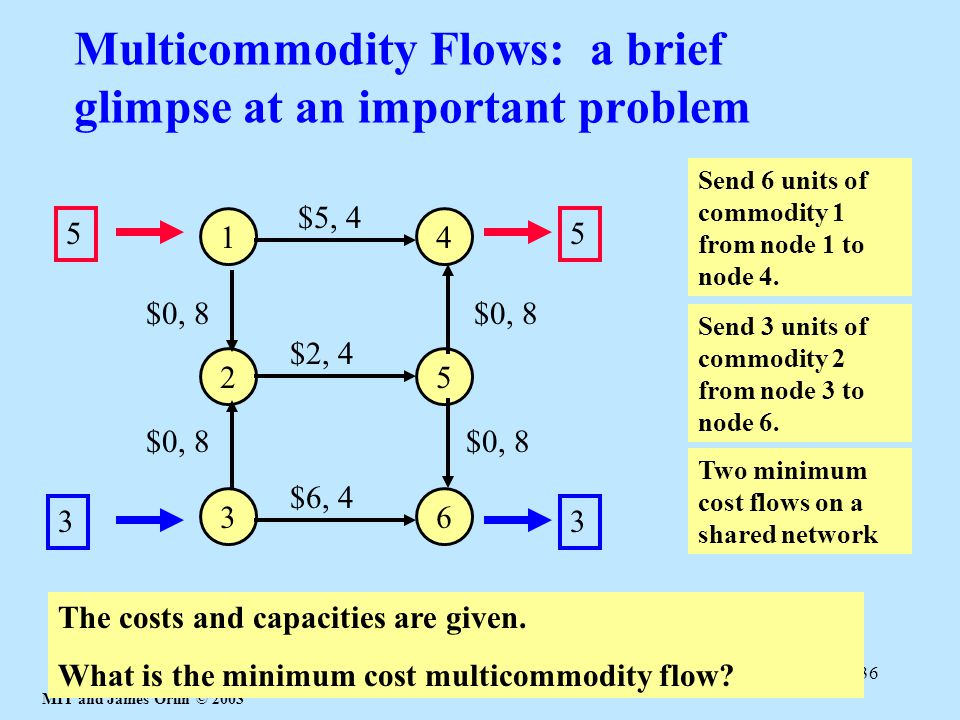 MIT and James Orlin © 2003 36 Multicommodity Flows: a brief glimpse at an important problem 1 2 3 4 5 6 3355 $5, 4 $2, 4 $6, 4 $0, 8 Send 6 units of commodity 1 from node 1 to node 4.