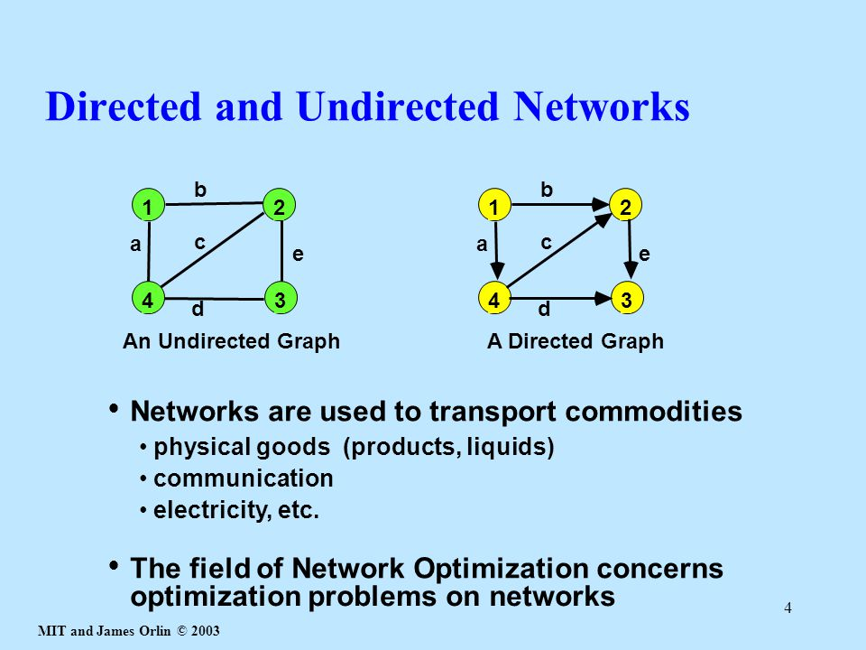 MIT and James Orlin © 2003 4 Directed and Undirected Networks 2 34 1 a b c d e An Undirected Graph 2 34 1 a b c d e A Directed Graph  The field of Network Optimization concerns optimization problems on networks  Networks are used to transport commodities physical goods (products, liquids) communication electricity, etc.