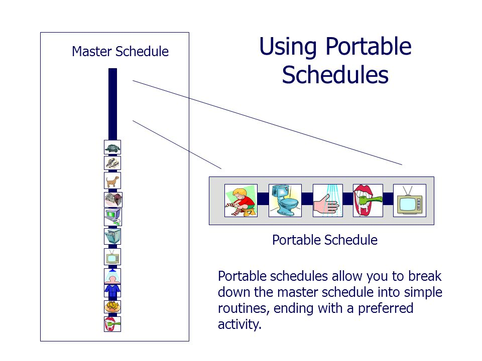 Master Schedule Portable Schedule Using Portable Schedules Portable schedules allow you to break down the master schedule into simple routines, ending with a preferred activity.