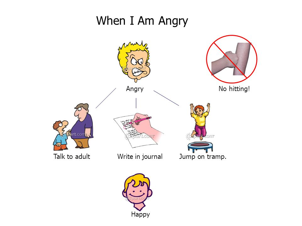 When I Am Angry Talk to adult Write in journal Jump on tramp. Angry No hitting! Happy
