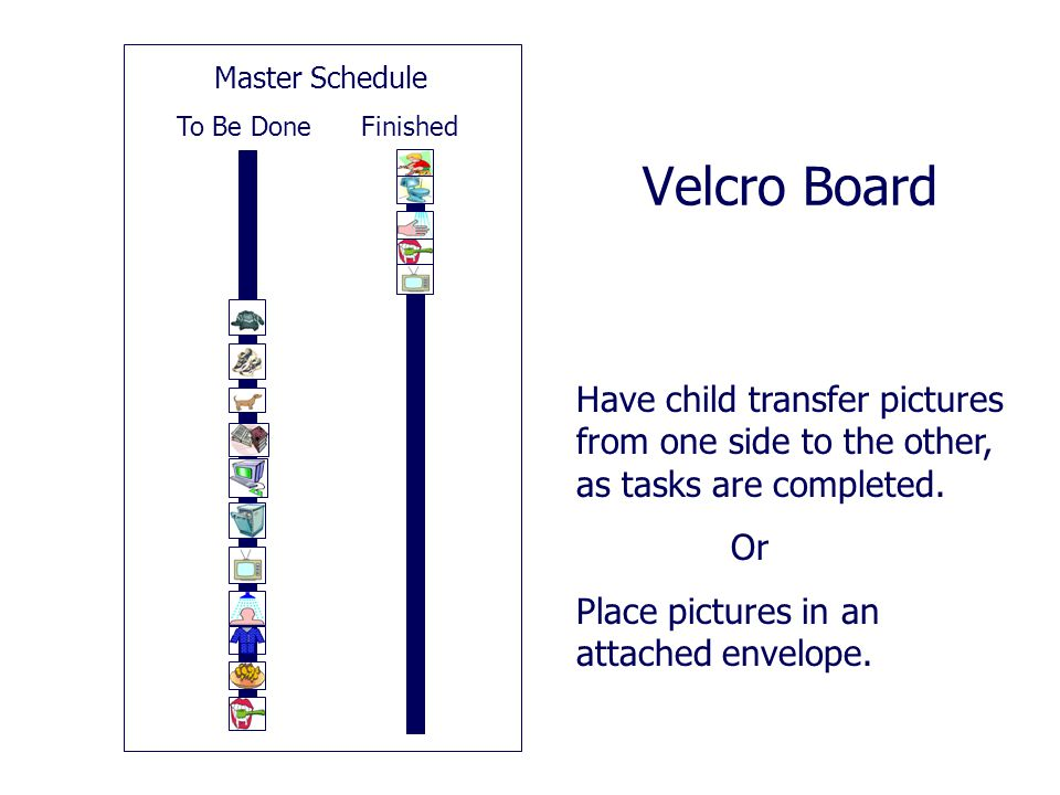 Velcro Board Master Schedule To Be Done Finished Have child transfer pictures from one side to the other, as tasks are completed.