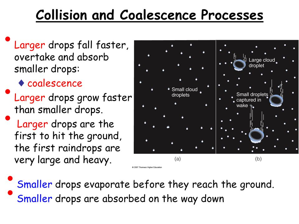 Collision and Coalescence Processes Larger drops fall faster, overtake and absorb smaller drops: ♦ coalescence Larger drops grow faster than smaller drops.