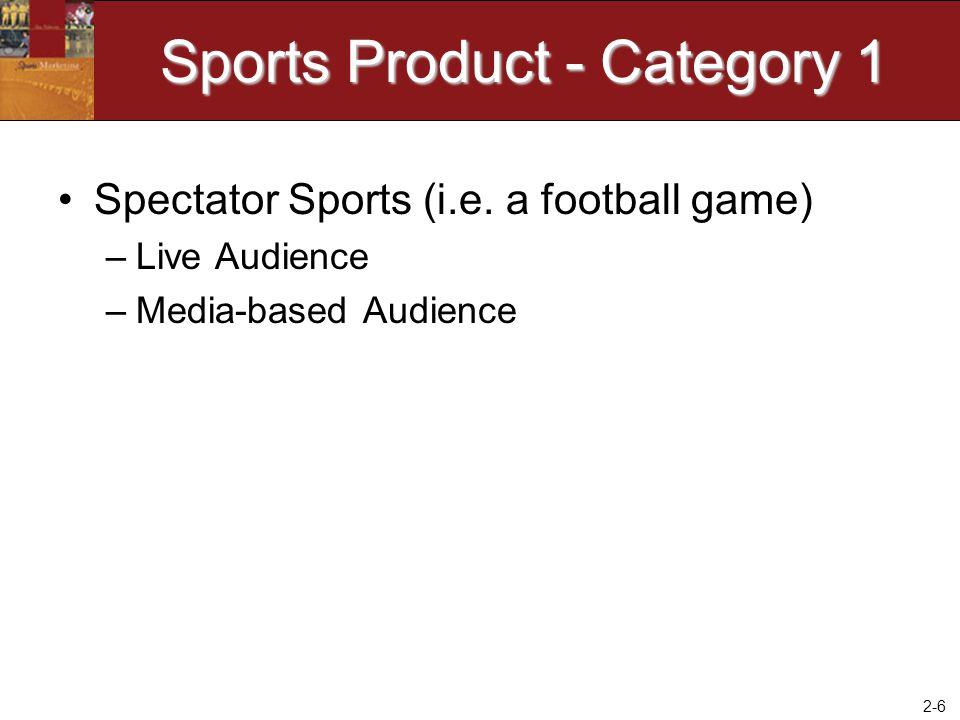 2-7 Sports Product - Category 2 Participation Sports (i.e.
