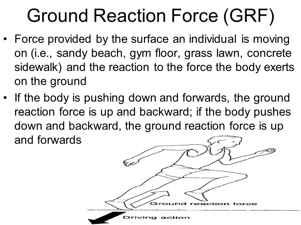 Ground Reaction Force (GRF) Force provided by the surface an individual is moving on (i.e., sandy beach, gym floor, grass lawn, concrete sidewalk) and the reaction to the force the body exerts on the ground If the body is pushing down and forwards, the ground reaction force is up and backward; if the body pushes down and backward, the ground reaction force is up and forwards