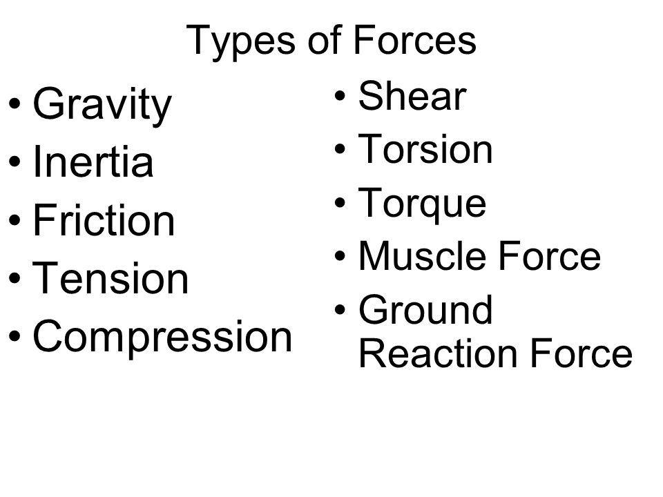 Types of Forces Gravity Inertia Friction Tension Compression Shear Torsion Torque Muscle Force Ground Reaction Force