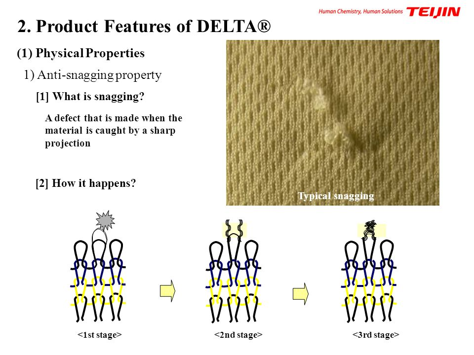 2. Product Features of DELTA® 1) Anti-snagging property [1] What is snagging? [2] How it happens? Typical snagging (1) Physical Properties A defect th