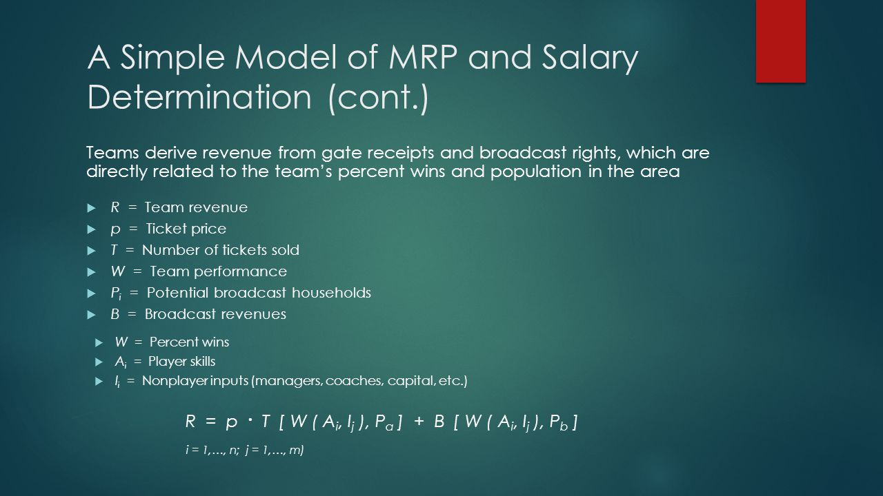 Degree of Monopsonisitic Exploitation of Professional Ball Players  Players are generally exploited and to a large degree  Over a career length, average players receive salaries equal to about 11% of their gross MRP and 20% of their net MRP  Star players receive about 15% of MRP  Some mediocre players have salaries in excess of their net MRP