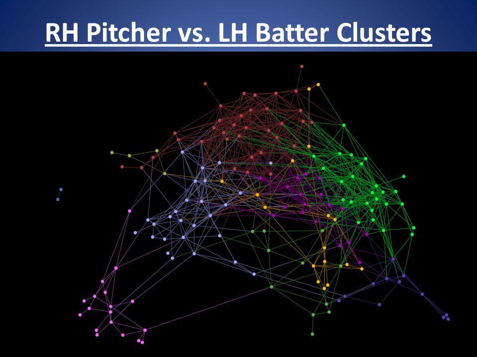 RH Pitcher vs. LH Batter Clusters 30