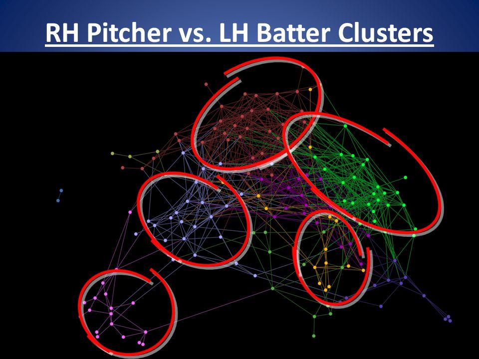 RH Pitcher vs. LH Batter Clusters 31