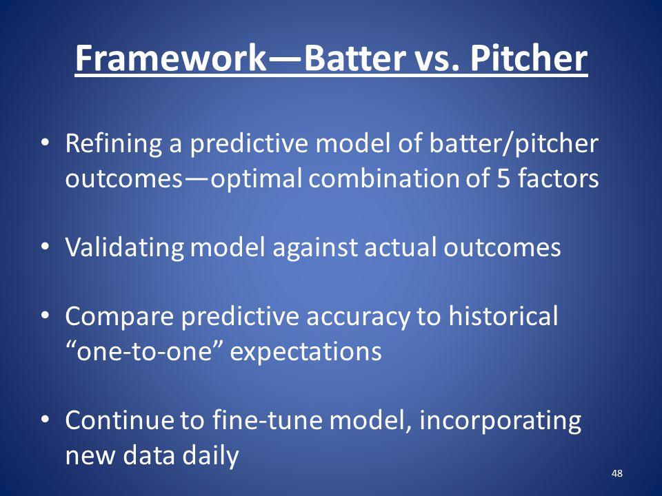 Framework—Batter vs.