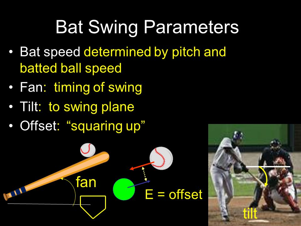 Bat Swing Parameters Bat speed determined by pitch and batted ball speed Fan: timing of swing Tilt: to swing plane Offset: squaring up 17 fan tilt E = offset