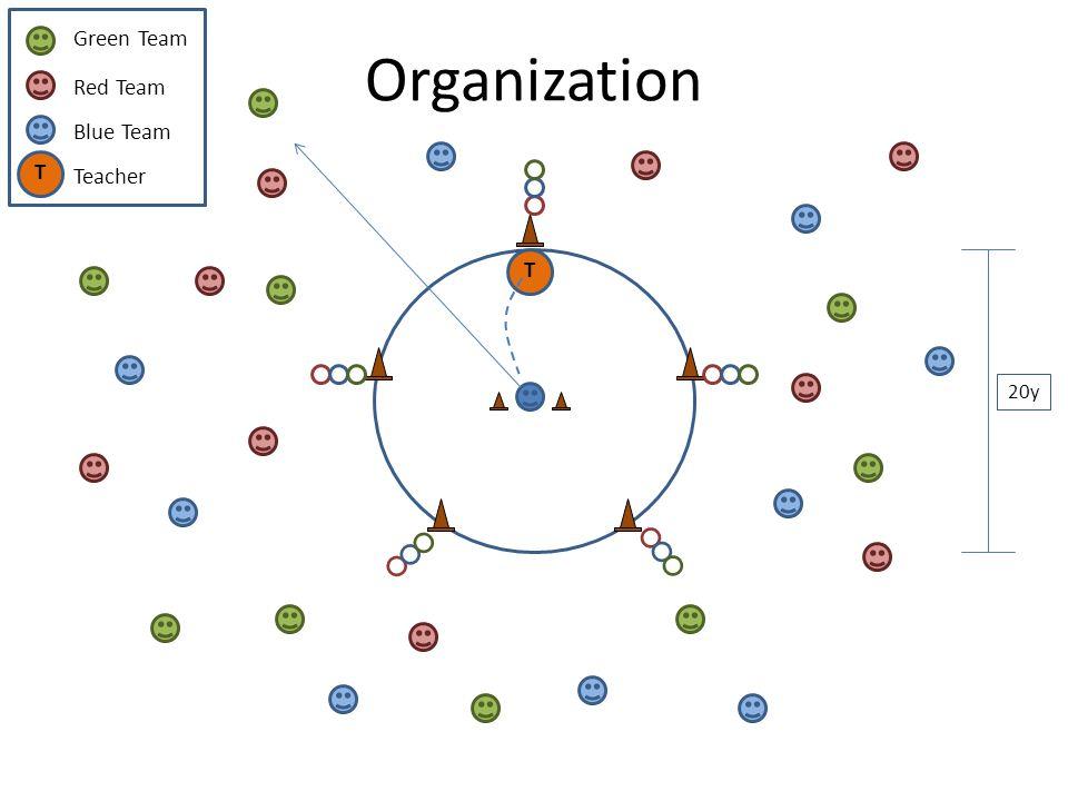 Organization 20y T Green Team Red Team Blue Team T Teacher