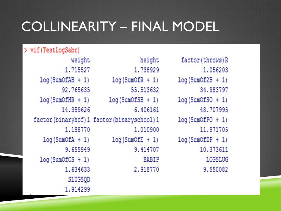 COLLINEARITY – FINAL MODEL