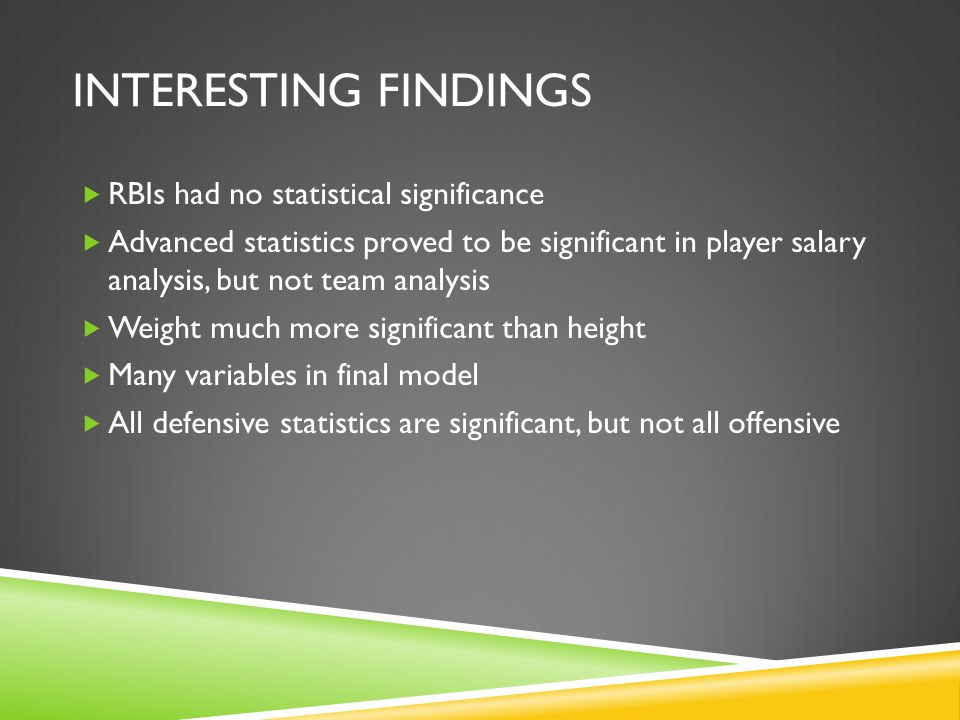 INTERESTING FINDINGS  RBIs had no statistical significance  Advanced statistics proved to be significant in player salary analysis, but not team analysis  Weight much more significant than height  Many variables in final model  All defensive statistics are significant, but not all offensive