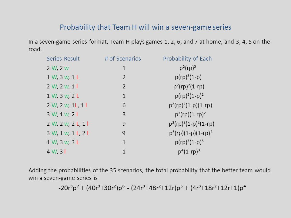 Probability that Team H will win a seven-game series In a seven-game series format, Team H plays games 1, 2, 6, and 7 at home, and 3, 4, 5 on the road.