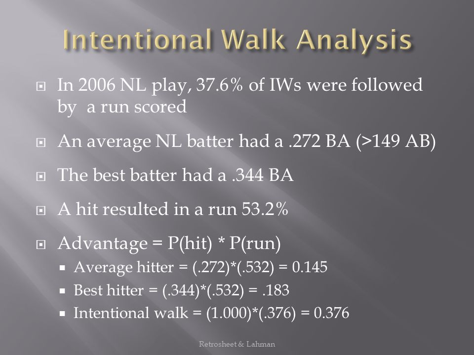  In 2006 NL play, 37.6% of IWs were followed by a run scored  An average NL batter had a.272 BA (>149 AB)  The best batter had a.344 BA  A hit resulted in a run 53.2%  Advantage = P(hit) * P(run)  Average hitter = (.272)*(.532) = 0.145  Best hitter = (.344)*(.532) =.183  Intentional walk = (1.000)*(.376) = 0.376 Retrosheet & Lahman