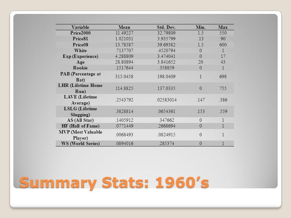 Summary Stats: 1960's VariableMeanStd.