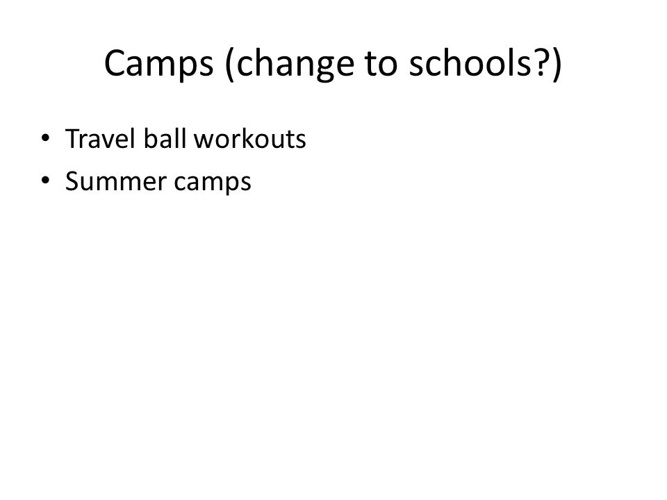 Camps (change to schools?) Travel ball workouts Summer camps
