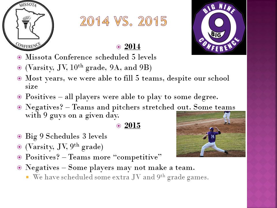  2014  Missota Conference scheduled 5 levels  (Varsity, JV, 10 th grade, 9A, and 9B)  Most years, we were able to fill 5 teams, despite our school size  Positives – all players were able to play to some degree.