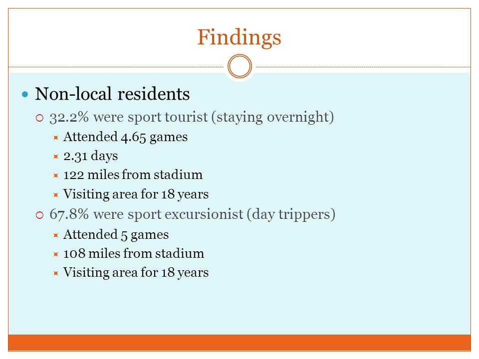 Findings Non-local residents  32.2% were sport tourist (staying overnight)  Attended 4.65 games  2.31 days  122 miles from stadium  Visiting area for 18 years  67.8% were sport excursionist (day trippers)  Attended 5 games  108 miles from stadium  Visiting area for 18 years