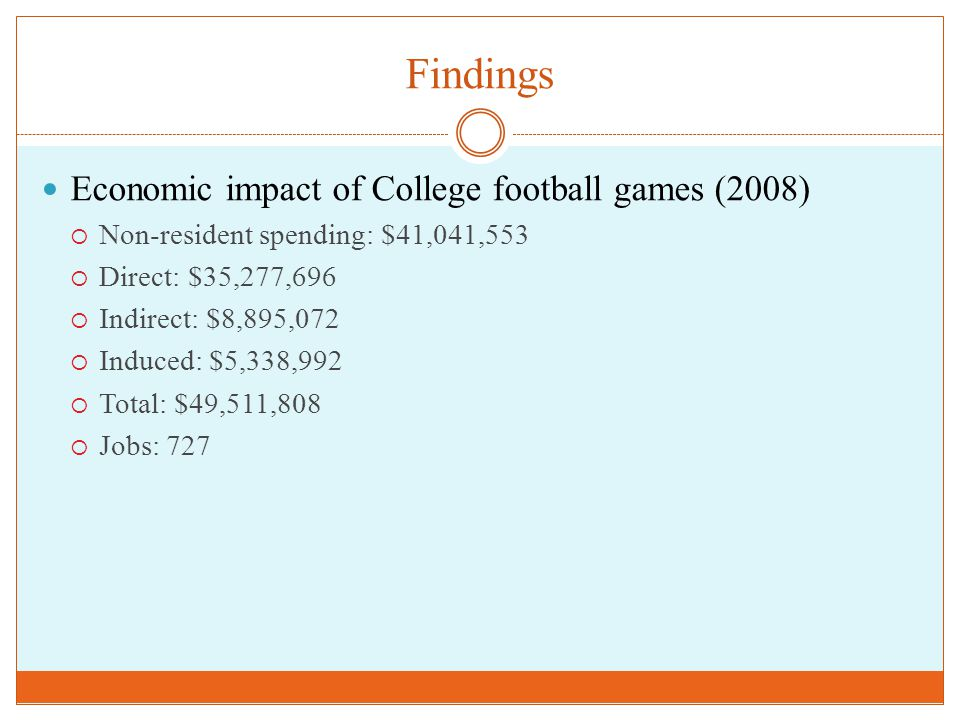 Findings Economic impact of College football games (2008)  Non-resident spending: $41,041,553  Direct: $35,277,696  Indirect: $8,895,072  Induced: $5,338,992  Total: $49,511,808  Jobs: 727