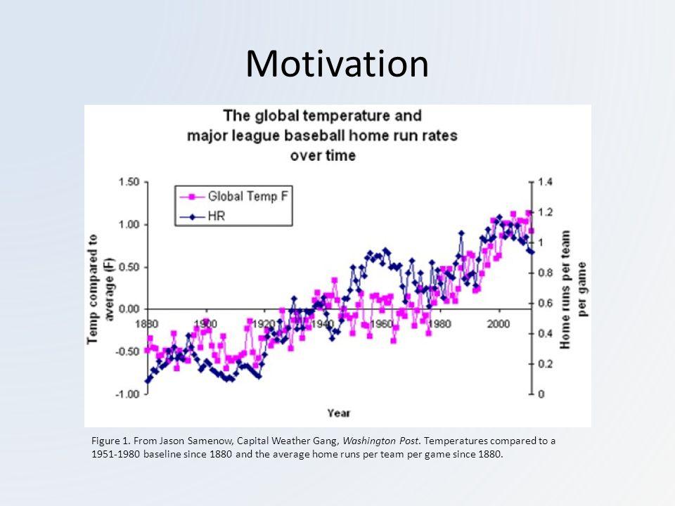 Motivation Figure 1. From Jason Samenow, Capital Weather Gang, Washington Post.