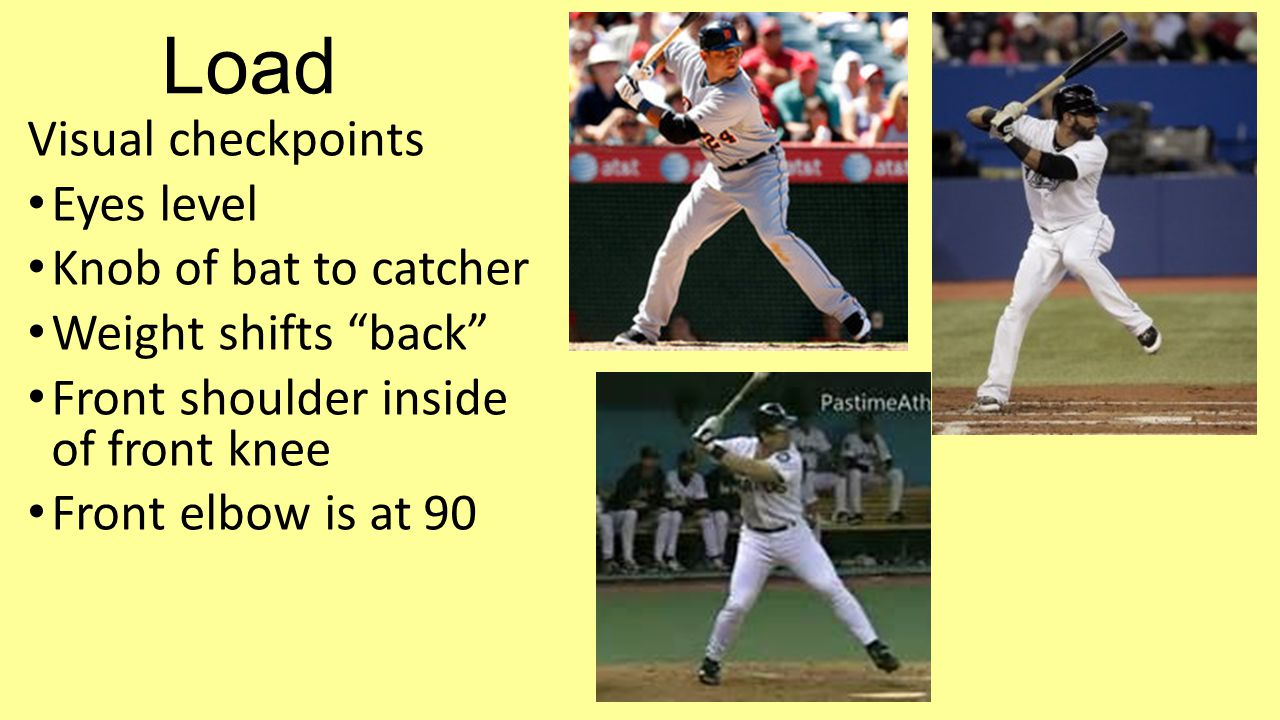 Arrive = Go/No Visual checkpoints Eyes level – head over belly button Knob of bat to catcher Weight 50/50 - balance Back knee trigger Front foot is down/angled