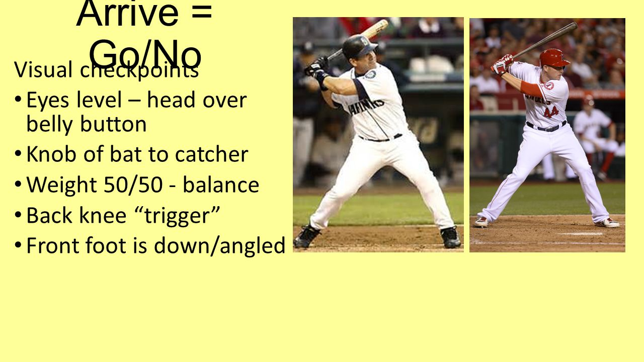 Swing Visual checkpoints Eyes behind the ball Back knee, hip, shoulder power line Palm up/palm down Firm front side Spikes to catcher