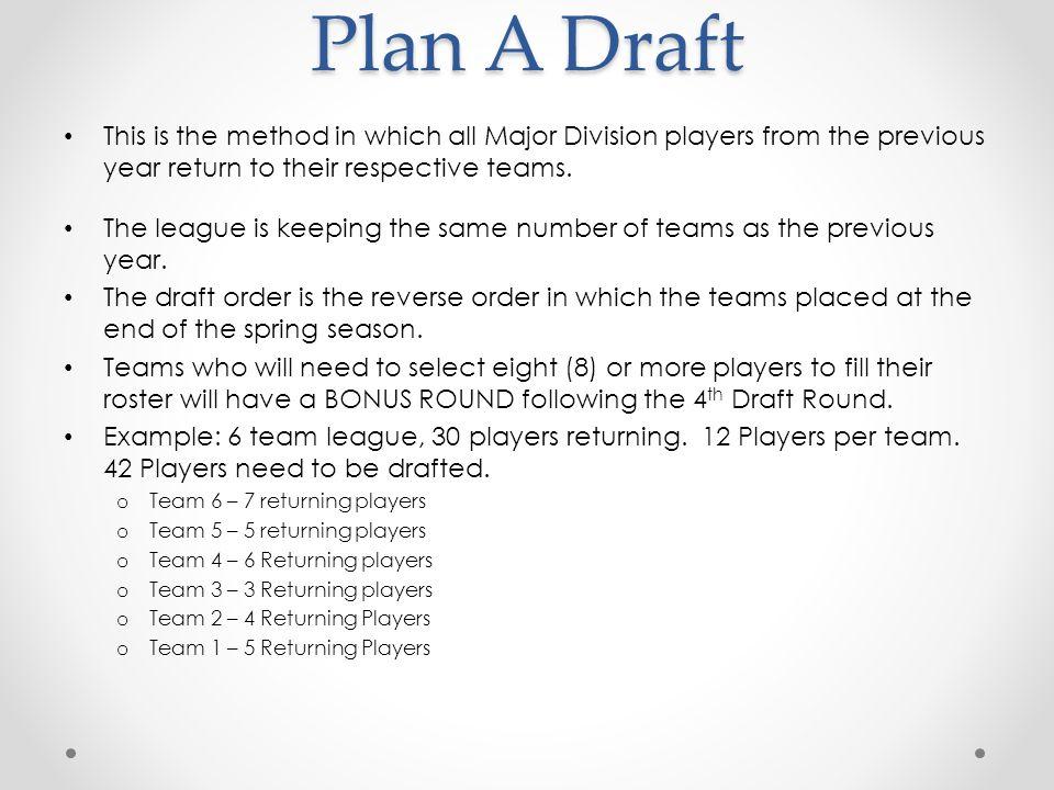Plan A Example Draft RoundTeam 6Team 5Team 4Team 3Team 2Team 1Option Rounds 1123456 2789101112 313141516171812YO 419202122232411YO BONUS 2526 52728293031329-10YO 6RP3334353637 7RP38RP394041 8RP 42RP 9 10RP 11RP 12RP Returning Players756345 Need to Draft576987